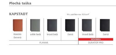 KAPSTADT základní taška, PLANAR klasická červená - 1