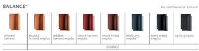 BALANCE - podhřebenová větrací taška s dvojitou naválkou, Přírodní červená - 1