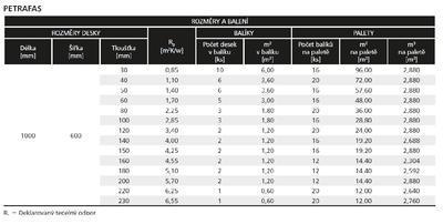 PETRAFAS fasádní vlna 0,035 W/m.K, PETRAFAS kamenná vlna fasádní 0,035 W/m.K - 50mm  - 2