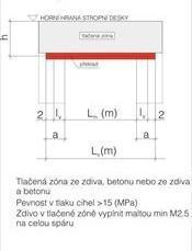 Překlad nenosný 11,5/71 3000 mm - 3