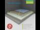 STYRO EPS 150 - podlahový a střešní polystyrén, styro EPS 150 1000x500x90 - 5/5
